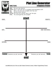 Visualize your plot line